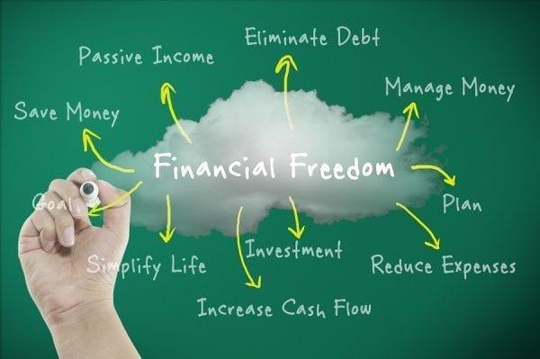 Financiele rijkdom