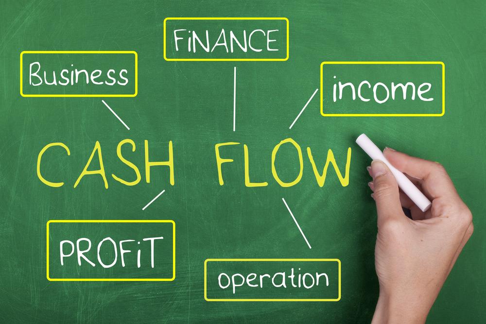 Cashflow-problemen